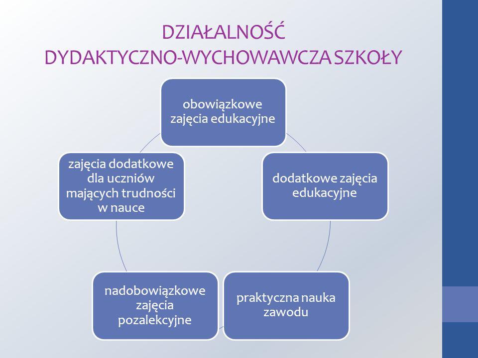 Rada rodziców uchwala program wychowawczy i profilaktyki przedstawia wnioski i opinie nt.