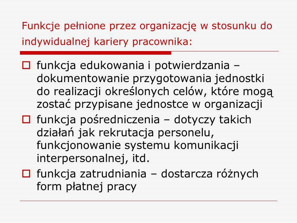 Funkcje pełnione przez organizację w stosunku do indywidualnej kariery pracownika: funkcja edukowania i potwierdzania – dokumentowanie przygotowania j