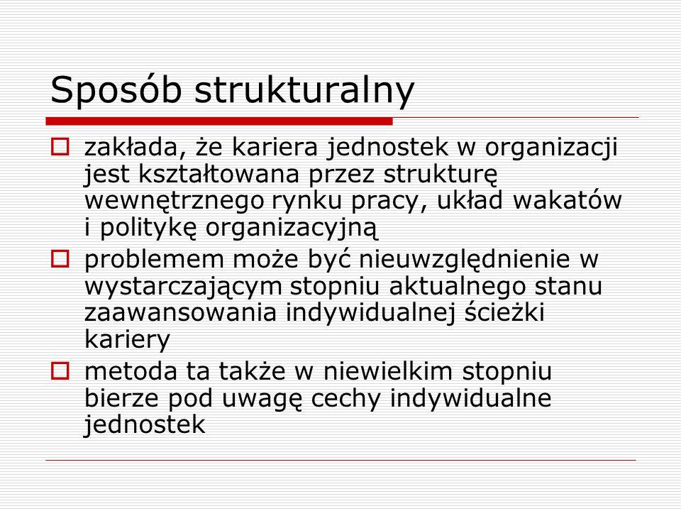 Sposób strukturalny zakłada, że kariera jednostek w organizacji jest kształtowana przez strukturę wewnętrznego rynku pracy, układ wakatów i politykę o