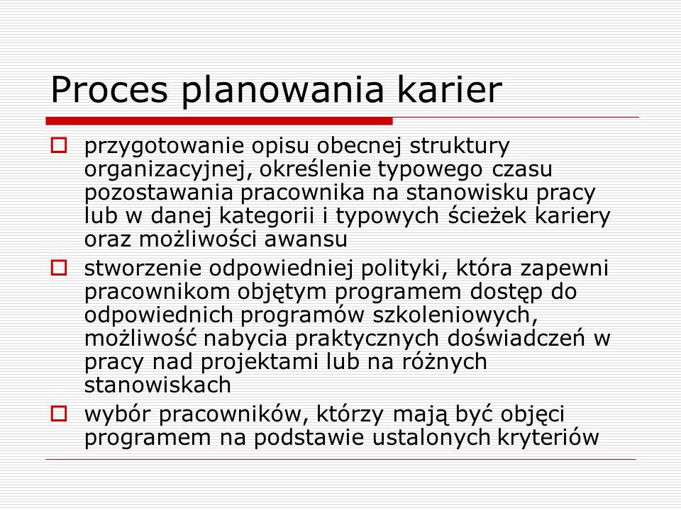 Proces planowania karier przygotowanie opisu obecnej struktury organizacyjnej, określenie typowego czasu pozostawania pracownika na stanowisku pracy l