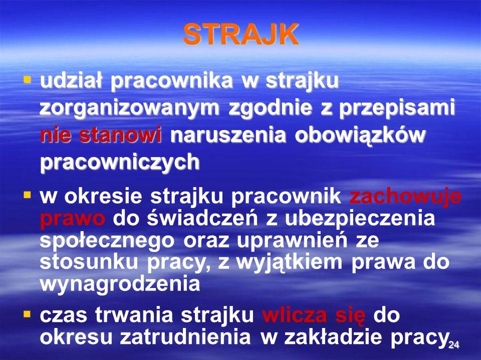 24 STRAJK udział pracownika w strajku zorganizowanym zgodnie z przepisami nie stanowi naruszenia obowiązków pracowniczych udział pracownika w strajku
