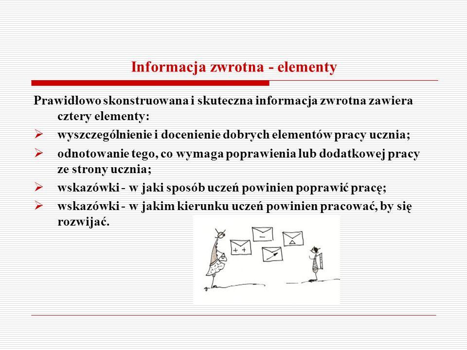 Informacja zwrotna - elementy Prawidłowo skonstruowana i skuteczna informacja zwrotna zawiera cztery elementy: wyszczególnienie i docenienie dobrych e