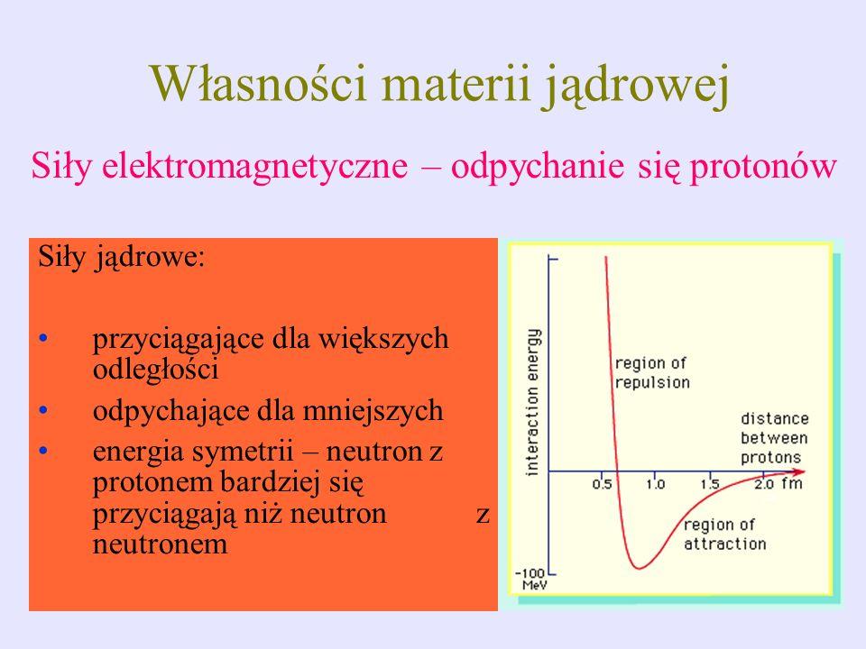 Własności materii jądrowej Siły jądrowe: przyciągające dla większych odległości odpychające dla mniejszych energia symetrii – neutron z protonem bardz