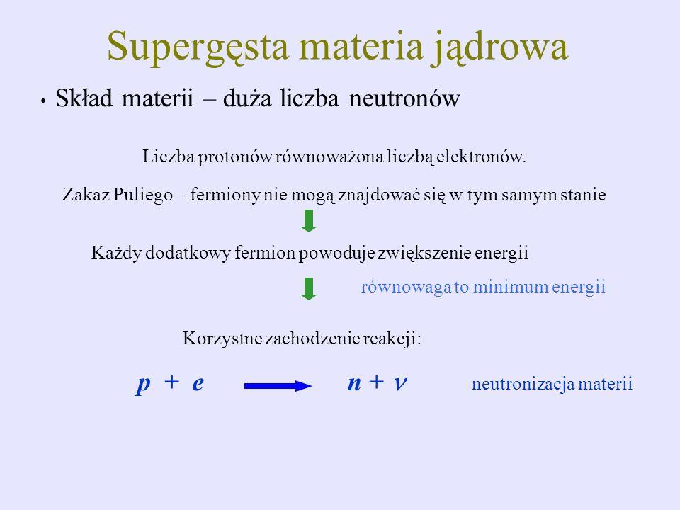Supergęsta materia jądrowa Skład materii – duża liczba neutronów Liczba protonów równoważona liczbą elektronów. Zakaz Puliego – fermiony nie mogą znaj