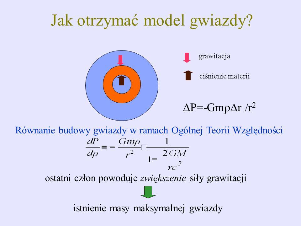 Jak otrzymać model gwiazdy? grawitacja ciśnienie materii P=-Gm r /r 2 Równanie budowy gwiazdy w ramach Ogólnej Teorii Względności ostatni człon powodu