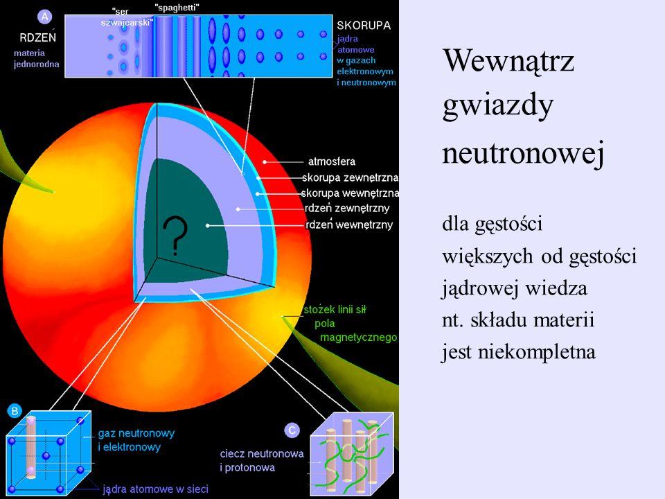 Wewnątrz gwiazdy neutronowej dla gęstości większych od gęstości jądrowej wiedza nt. składu materii jest niekompletna