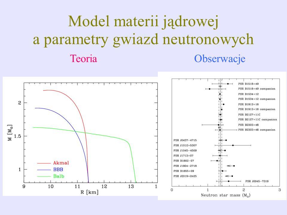 Model materii jądrowej a parametry gwiazd neutronowych TeoriaObserwacje