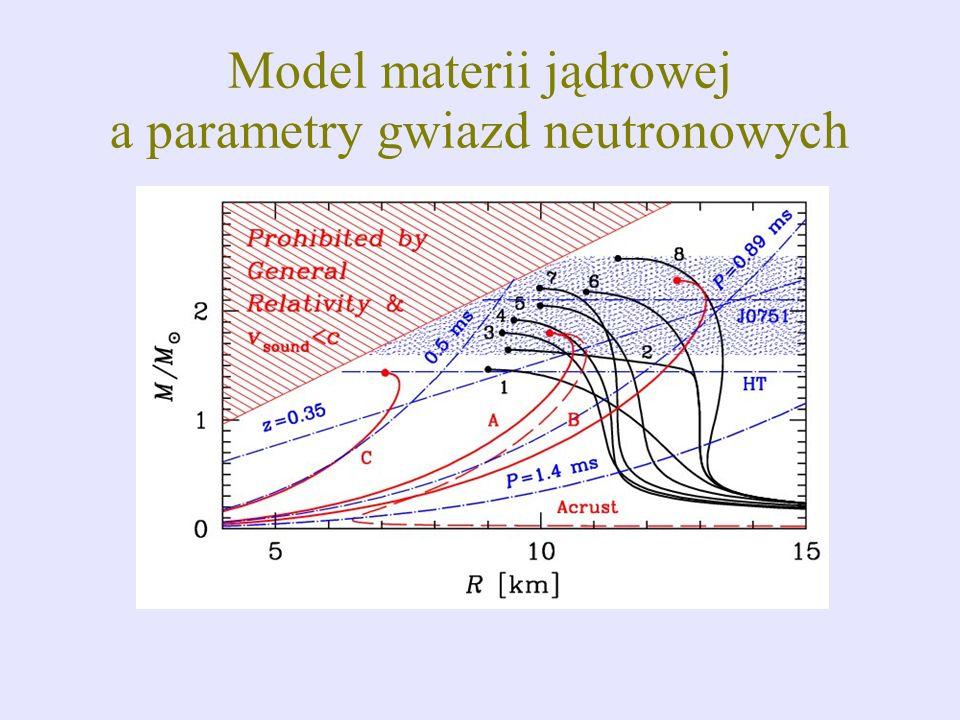 Model materii jądrowej a parametry gwiazd neutronowych