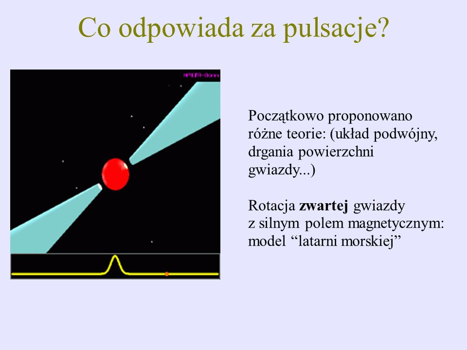 Co odpowiada za pulsacje? Początkowo proponowano różne teorie: (układ podwójny, drgania powierzchni gwiazdy...) Rotacja zwartej gwiazdy z silnym polem