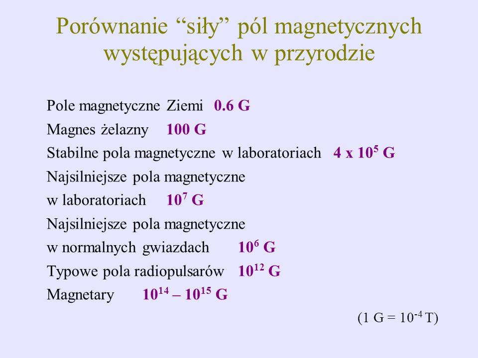 Porównanie siły pól magnetycznych występujących w przyrodzie Pole magnetyczne Ziemi0.6 G Magnes żelazny100 G Stabilne pola magnetyczne w laboratoriach