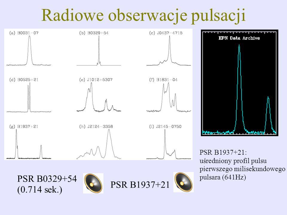 Radiowe obserwacje pulsacji PSR B1937+21: uśredniony profil pulsu pierwszego milisekundowego pulsara (641Hz) PSR B1937+21 PSR B0329+54 (0.714 sek.)