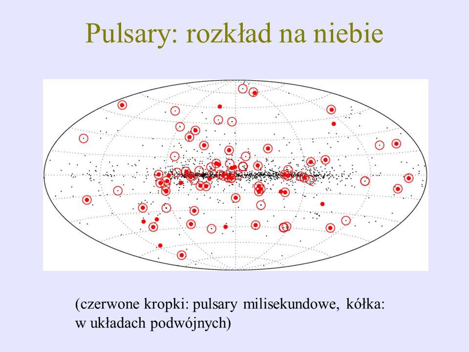 Pulsary: rozkład na niebie (czerwone kropki: pulsary milisekundowe, kółka: w układach podwójnych)
