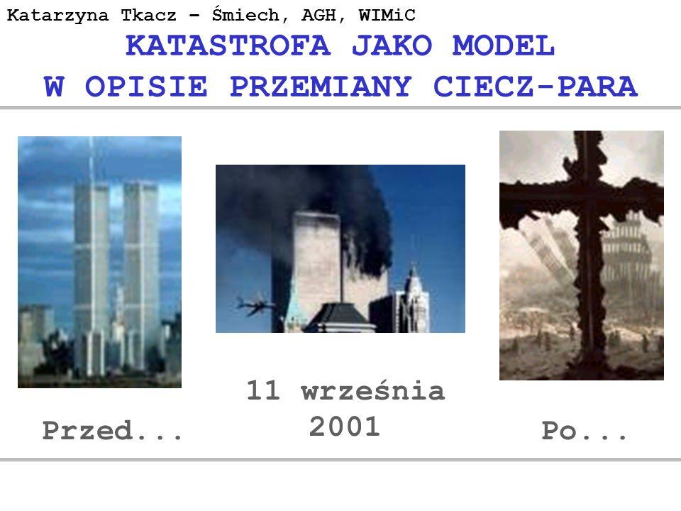 KATASTROFA JAKO MODEL W OPISIE PRZEMIANY CIECZ-PARA Przed...Po... 11 września 2001 Katarzyna Tkacz – Śmiech, AGH, WIMiC