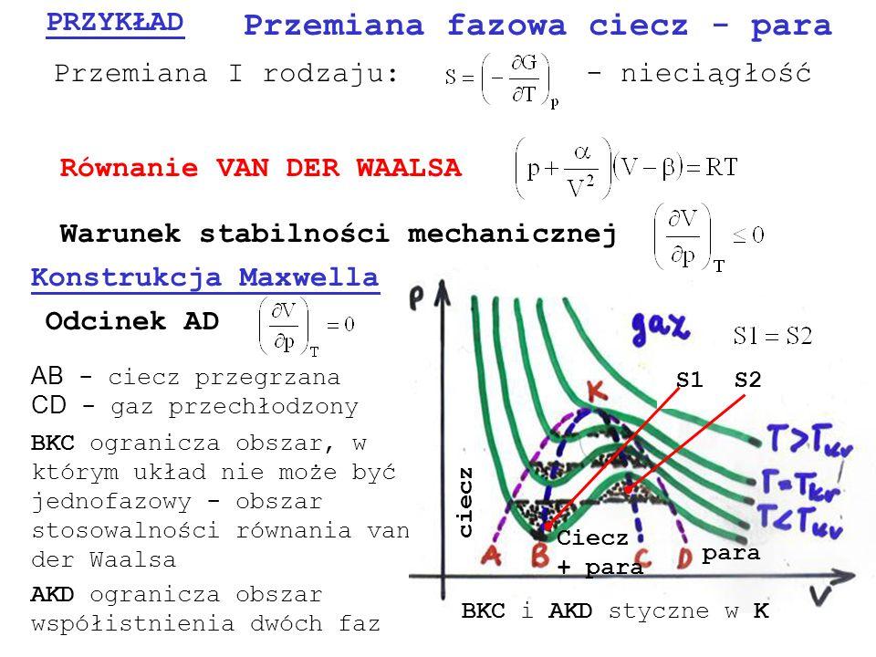 PRZYKŁAD Przemiana fazowa ciecz - para Przemiana I rodzaju:- nieciągłość Równanie VAN DER WAALSA Warunek stabilności mechanicznej Konstrukcja Maxwella Odcinek AD AB - ciecz przegrzana CD - gaz przechłodzony BKC ogranicza obszar, w którym układ nie może być jednofazowy - obszar stosowalności równania van der Waalsa AKD ogranicza obszar współistnienia dwóch faz ciecz para Ciecz + para S1 S2 BKC i AKD styczne w K