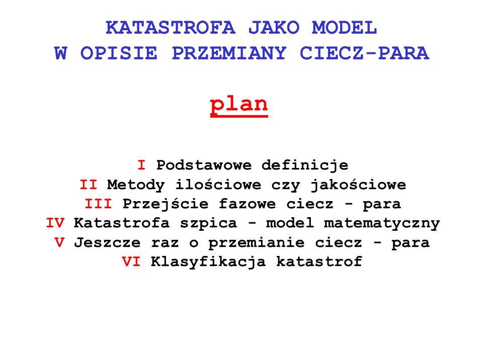 plan I Podstawowe definicje II Metody ilościowe czy jakościowe III Przejście fazowe ciecz - para IV Katastrofa szpica - model matematyczny V Jeszcze raz o przemianie ciecz - para VI Klasyfikacja katastrof KATASTROFA JAKO MODEL W OPISIE PRZEMIANY CIECZ-PARA