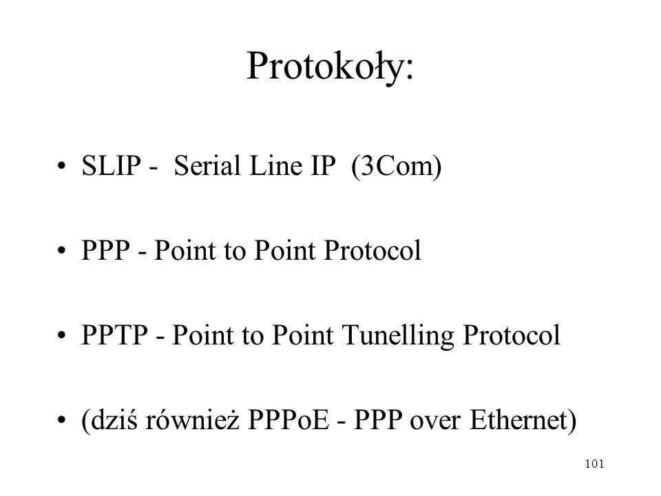 101 Protokoły: SLIP - Serial Line IP (3Com) PPP - Point to Point Protocol PPTP - Point to Point Tunelling Protocol (dziś również PPPoE - PPP over Ethe