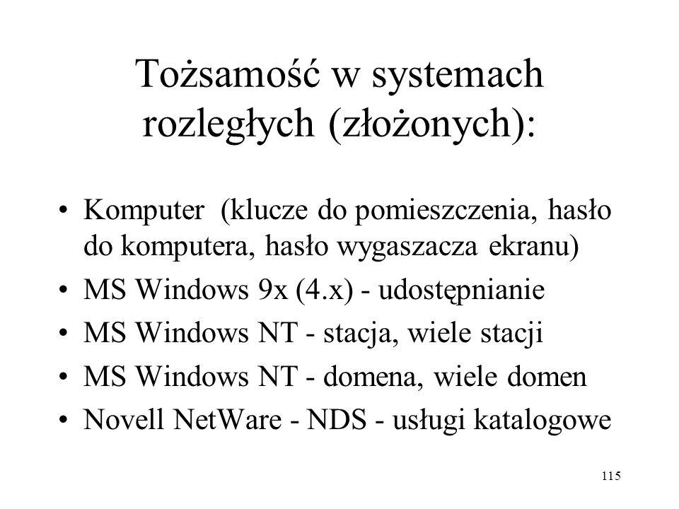 115 Tożsamość w systemach rozległych (złożonych): Komputer (klucze do pomieszczenia, hasło do komputera, hasło wygaszacza ekranu) MS Windows 9x (4.x)