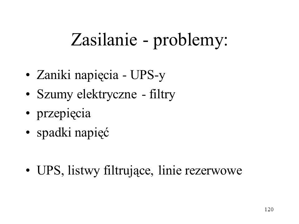 120 Zasilanie - problemy: Zaniki napięcia - UPS-y Szumy elektryczne - filtry przepięcia spadki napięć UPS, listwy filtrujące, linie rezerwowe