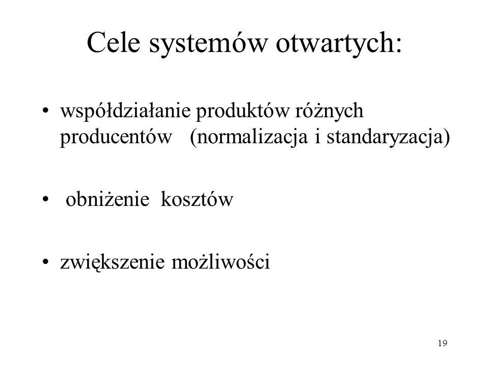 19 Cele systemów otwartych: współdziałanie produktów różnych producentów (normalizacja i standaryzacja) obniżenie kosztów zwiększenie możliwości
