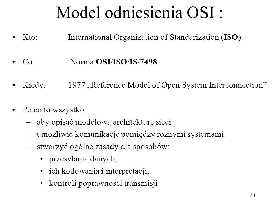 23 Model odniesienia OSI : Kto: International Organization of Standarization (ISO) Co: Norma OSI/ISO/IS/7498 Kiedy: 1977 Reference Model of Open Syste
