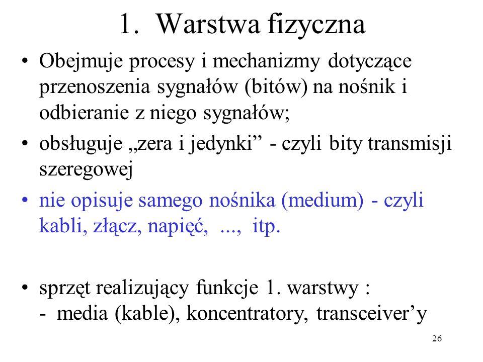 26 1. Warstwa fizyczna Obejmuje procesy i mechanizmy dotyczące przenoszenia sygnałów (bitów) na nośnik i odbieranie z niego sygnałów; obsługuje zera i