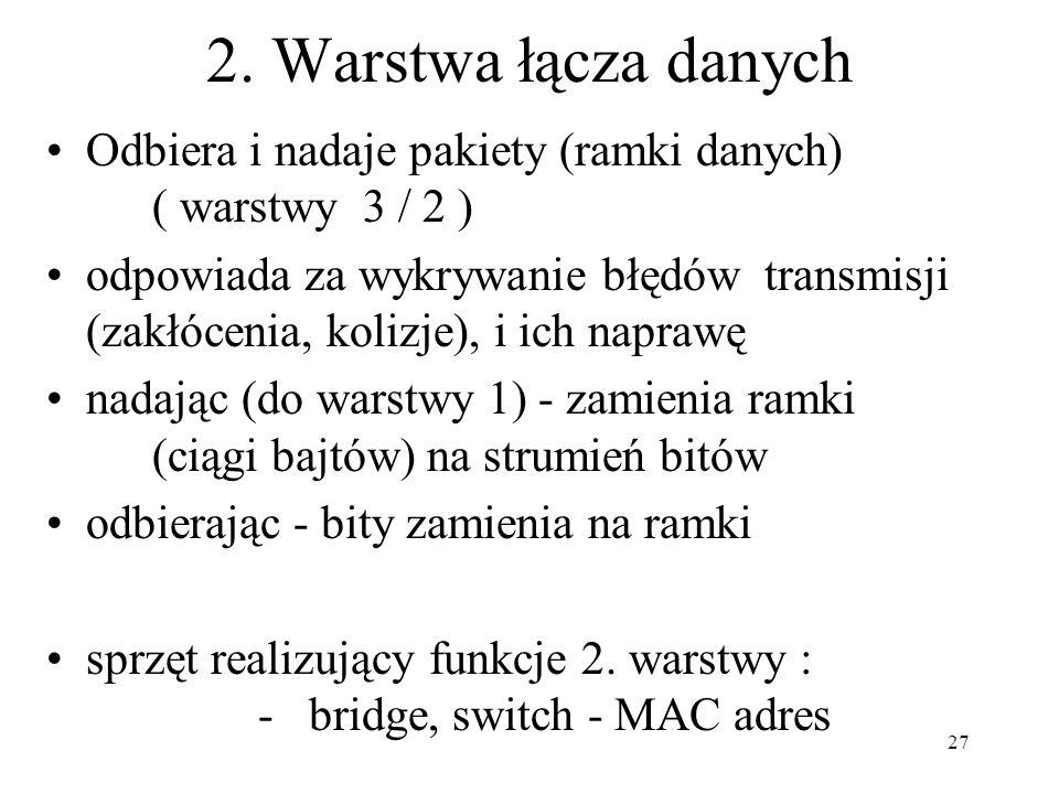 27 2. Warstwa łącza danych Odbiera i nadaje pakiety (ramki danych) ( warstwy 3 / 2 ) odpowiada za wykrywanie błędów transmisji (zakłócenia, kolizje),
