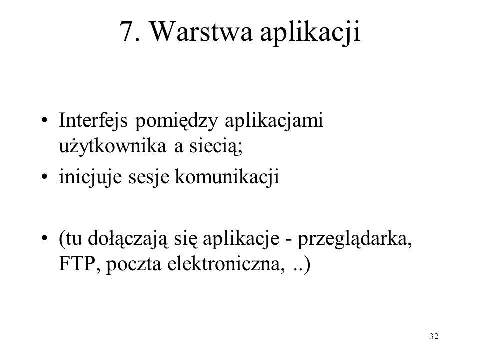 32 7. Warstwa aplikacji Interfejs pomiędzy aplikacjami użytkownika a siecią; inicjuje sesje komunikacji (tu dołączają się aplikacje - przeglądarka, FT