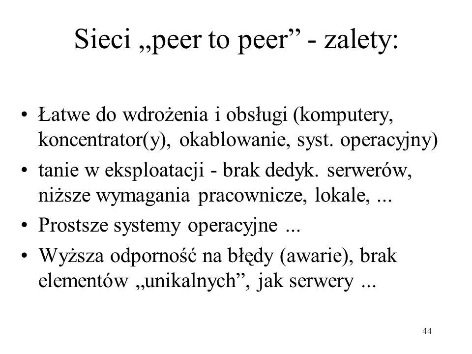 44 Sieci peer to peer - zalety: Łatwe do wdrożenia i obsługi (komputery, koncentrator(y), okablowanie, syst. operacyjny) tanie w eksploatacji - brak d