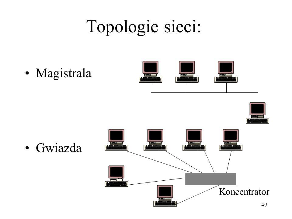 49 Topologie sieci: Magistrala Gwiazda Koncentrator