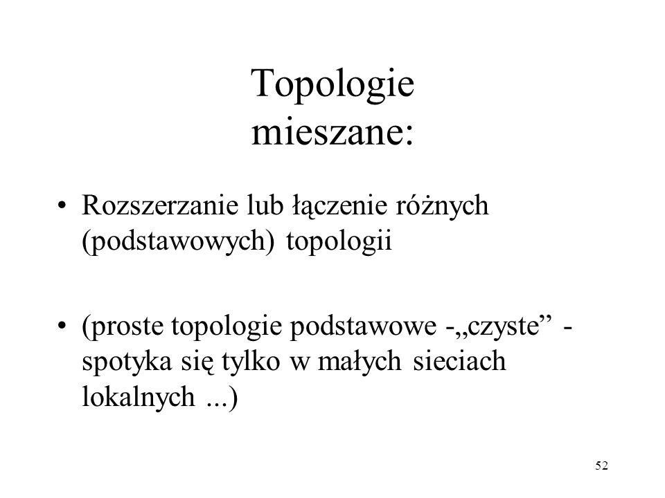 52 Topologie mieszane: Rozszerzanie lub łączenie różnych (podstawowych) topologii (proste topologie podstawowe -czyste - spotyka się tylko w małych si