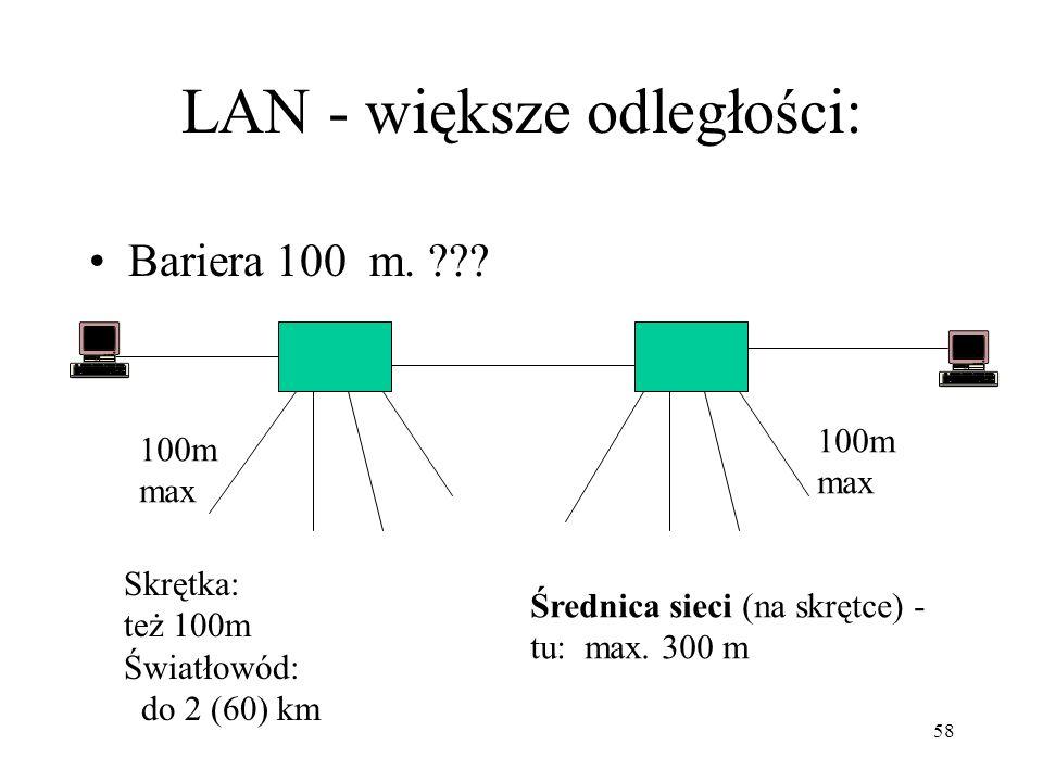 58 LAN - większe odległości: Bariera 100 m. ??? 100m max 100m max Skrętka: też 100m Światłowód: do 2 (60) km Średnica sieci (na skrętce) - tu: max. 30