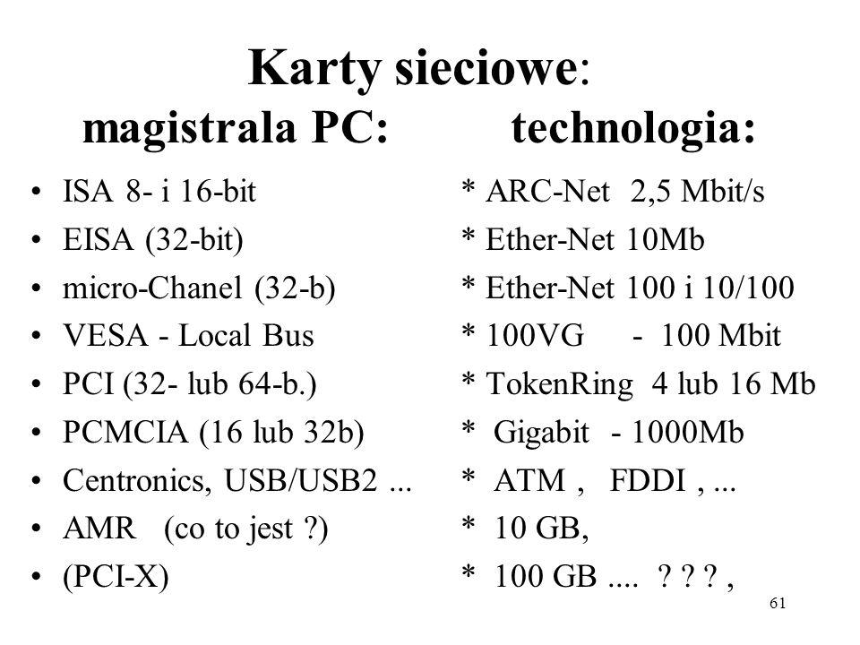 61 Karty sieciowe: magistrala PC: technologia: ISA 8- i 16-bit* ARC-Net 2,5 Mbit/s EISA (32-bit)* Ether-Net 10Mb micro-Chanel (32-b)* Ether-Net 100 i
