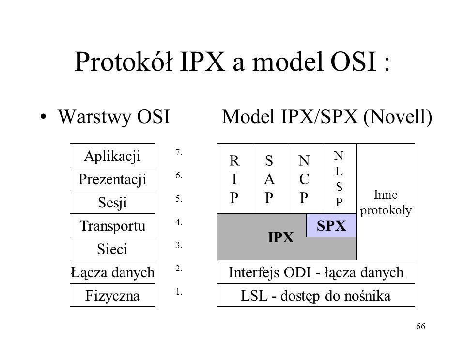 66 Protokół IPX a model OSI : Warstwy OSI Model IPX/SPX (Novell) Aplikacji Prezentacji Sesji Transportu Sieci Łącza danych Fizyczna 7. 6. 5. 4. 3. 2.