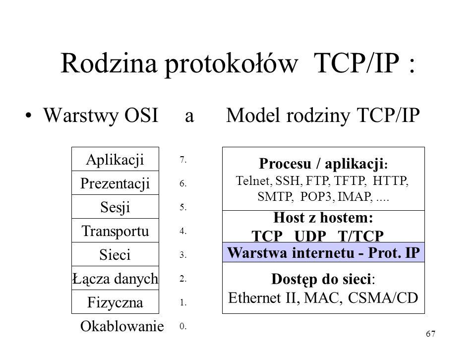 67 Rodzina protokołów TCP/IP : Warstwy OSI a Model rodziny TCP/IP Aplikacji Prezentacji Sesji Transportu Sieci Łącza danych Fizyczna 7. 6. 5. 4. 3. 2.