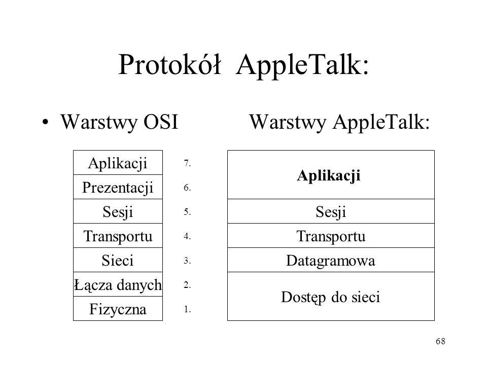 68 Protokół AppleTalk: Warstwy OSI Warstwy AppleTalk: Aplikacji Prezentacji Sesji Transportu Sieci Łącza danych Fizyczna Dostęp do sieci Datagramowa A