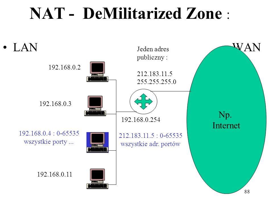 88 NAT - DeMilitarized Zone : LAN WAN Np. Internet Jeden adres publiczny : 212.183.11.5 255.255.255.0 192.168.0.2 192.168.0.3 192.168.0.4 : 0-65535 ws