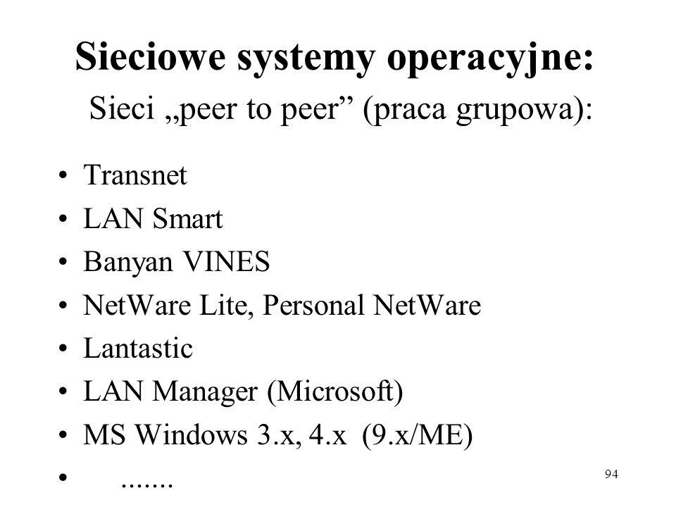 94 Sieciowe systemy operacyjne: Sieci peer to peer (praca grupowa): Transnet LAN Smart Banyan VINES NetWare Lite, Personal NetWare Lantastic LAN Manag