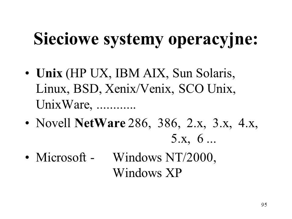 95 Sieciowe systemy operacyjne: Unix (HP UX, IBM AIX, Sun Solaris, Linux, BSD, Xenix/Venix, SCO Unix, UnixWare,............ Novell NetWare 286, 386, 2