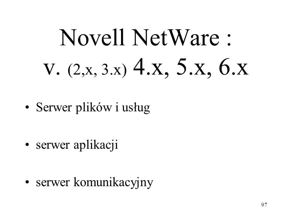 97 Novell NetWare : v. (2,x, 3.x) 4.x, 5.x, 6.x Serwer plików i usług serwer aplikacji serwer komunikacyjny
