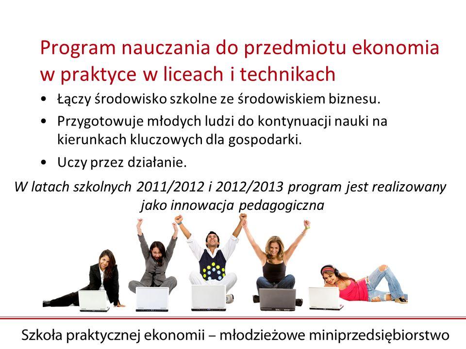 Cele programuMłodzieżowe miniprzedsiębiorstwo Przygotowanie młodych ludzi do wejścia na rynek pracy.