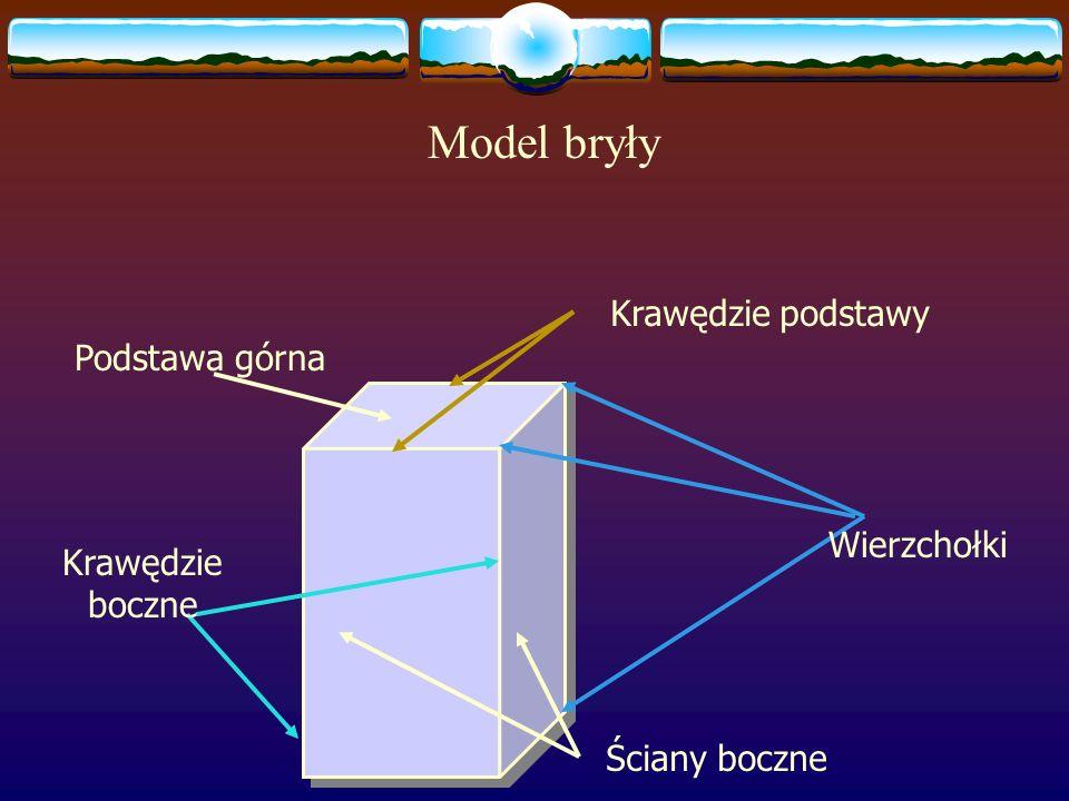 Model bryły Ściany boczne Podstawa górna Krawędzie podstawy Wierzchołki Krawędzie boczne