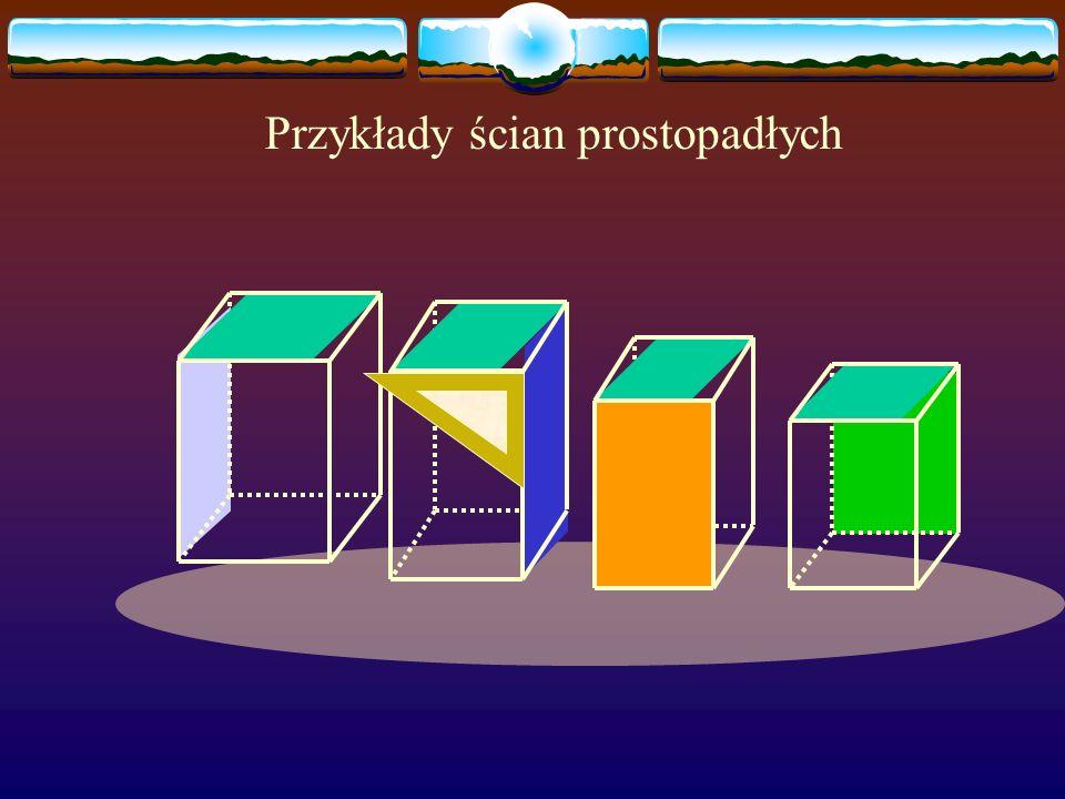 Ściany równoległe i... Podstawy i ściany boczne prostopadłościanu leżą w płaszczyznach równoległych Przekątna prostopadłościanu, to odcinek łączący dw