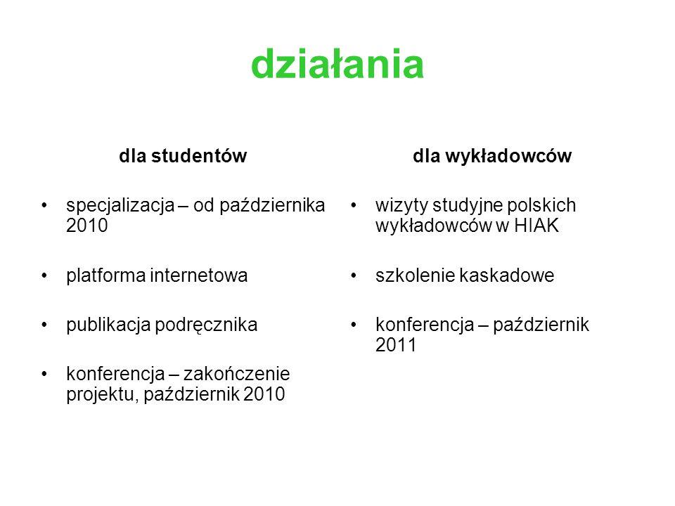 działania dla studentów specjalizacja – od października 2010 platforma internetowa publikacja podręcznika konferencja – zakończenie projektu, październik 2010 dla wykładowców wizyty studyjne polskich wykładowców w HIAK szkolenie kaskadowe konferencja – październik 2011