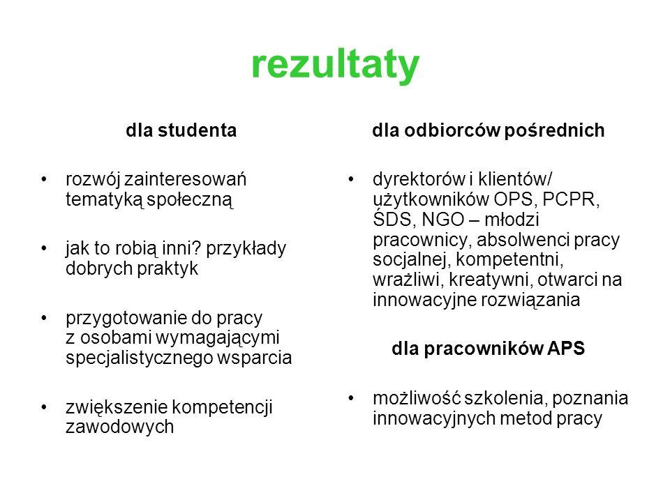 rezultaty dla studenta rozwój zainteresowań tematyką społeczną jak to robią inni.
