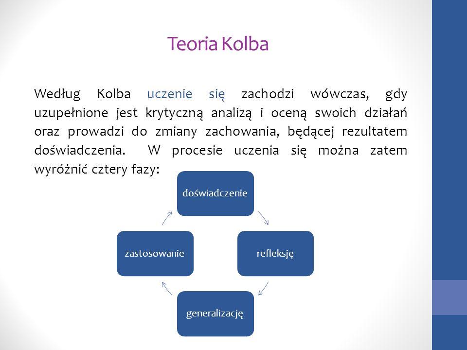 Teoria Kolba Według Kolba uczenie się zachodzi wówczas, gdy uzupełnione jest krytyczną analizą i oceną swoich działań oraz prowadzi do zmiany zachowan