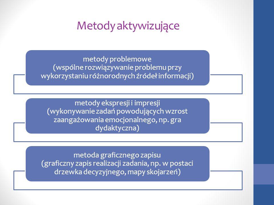 Metody aktywizujące metody problemowe (wspólne rozwiązywanie problemu przy wykorzystaniu różnorodnych źródeł informacji) metody ekspresji i impresji (