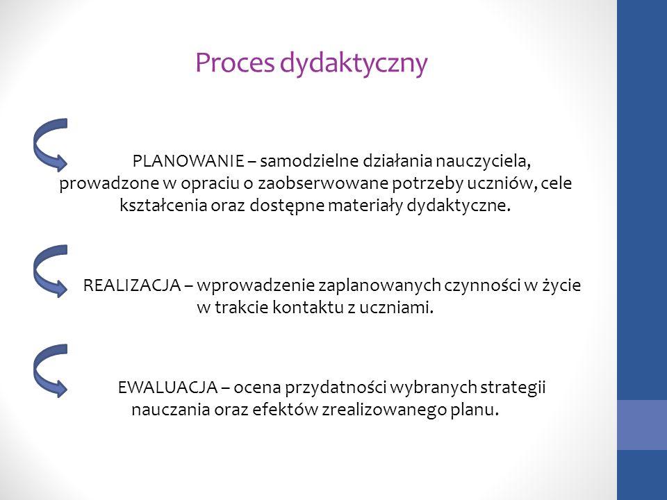 Proces dydaktyczny PLANOWANIE – samodzielne działania nauczyciela, prowadzone w opraciu o zaobserwowane potrzeby uczniów, cele kształcenia oraz dostęp