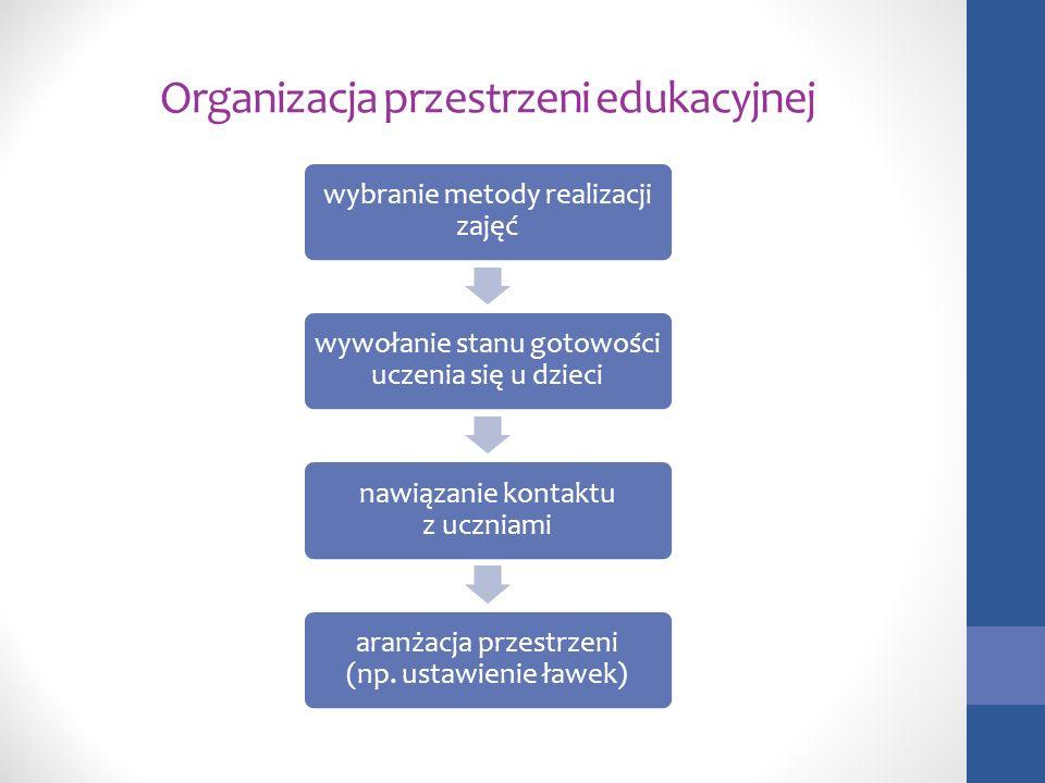 Organizacja przestrzeni edukacyjnej wybranie metody realizacji zajęć wywołanie stanu gotowości uczenia się u dzieci nawiązanie kontaktu z uczniami ara