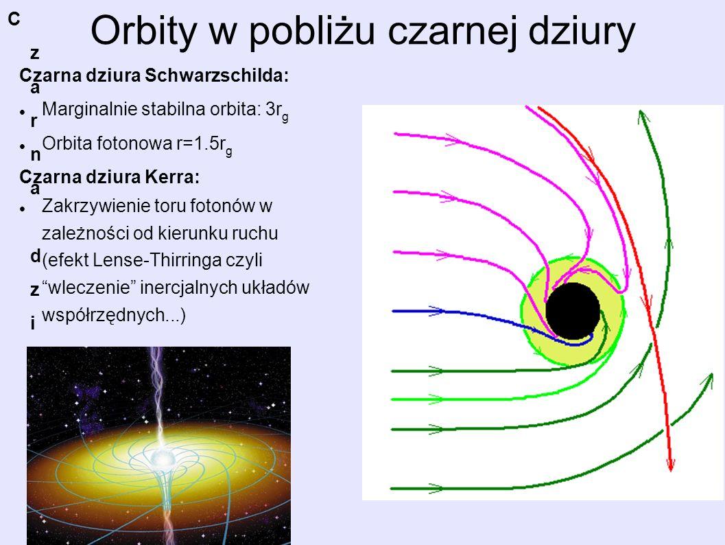 Orbity w pobliżu czarnej dziury C z a r n a d z i u r a S c h w a r z s c h i l d a : M a r g i n a l n i e s t a b i l n a o r b i t a : 3 r g O r b i t a f o t o n o w a r = 1.