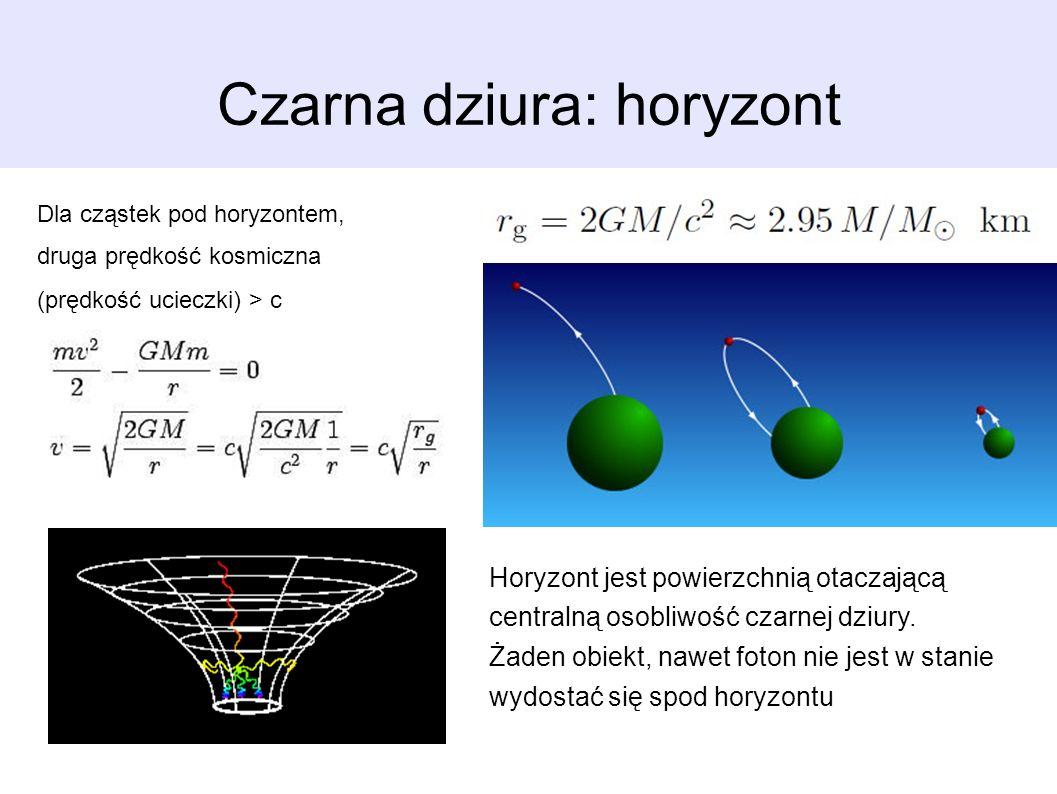 Czarna dziura: horyzont Dla cząstek pod horyzontem, druga prędkość kosmiczna (prędkość ucieczki) > c Horyzont jest powierzchnią otaczającą centralną osobliwość czarnej dziury.